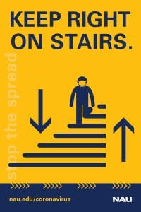 Directional signage, NAU blue text on gold background, indicating that users must keep right on stairs. Illustration of a person walking down the right side of the stairs. nau.edu/coronavirus. NAU logo.