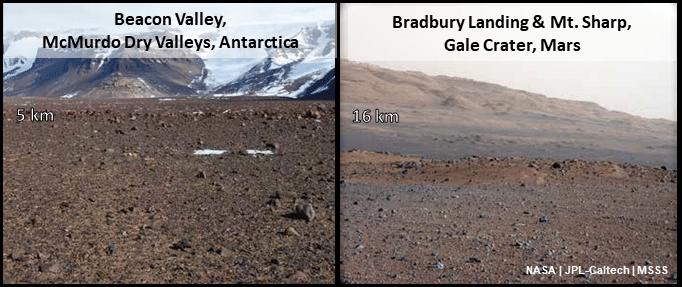 Earth-Mars surface comparison