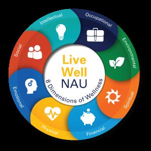 Live Well NAU wheel