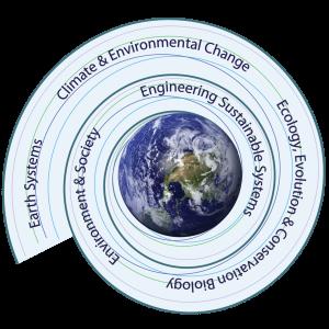 PhD Program in Earth Sciences & Environmental Sustainability