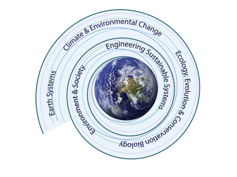 logo for nau phd program in earth sciences and environmental sustainability